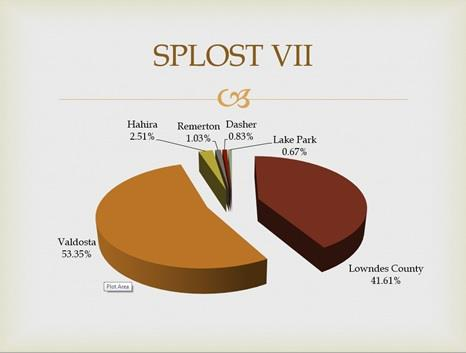 SPLOST VII pie by Lowndes County